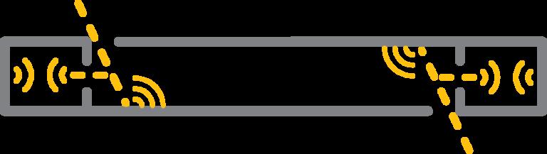 vanair integrated sound attenuation