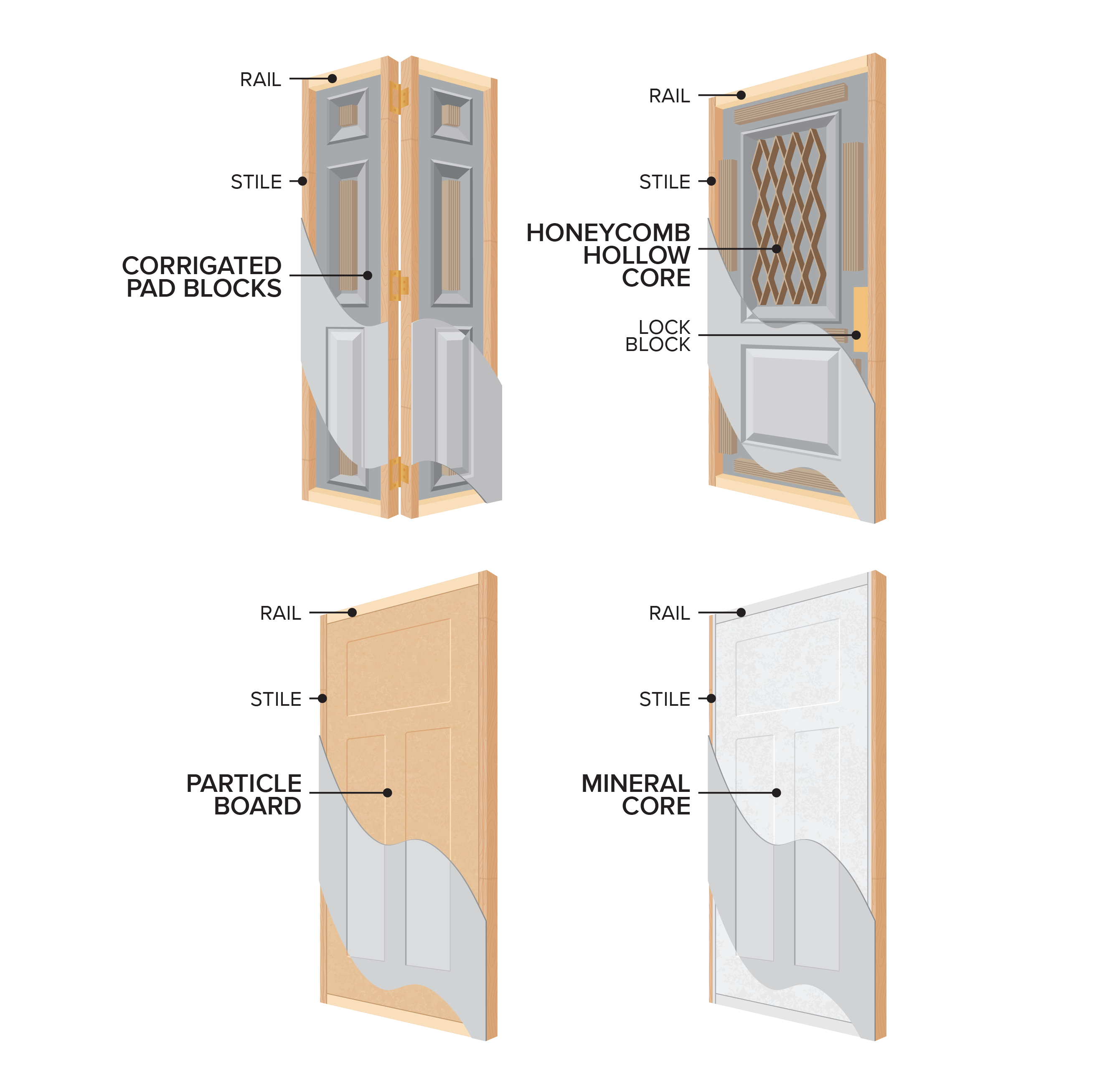 Lynden Door Molded Doors